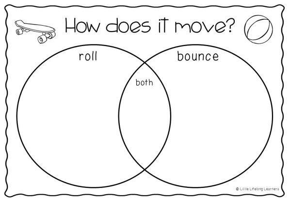 Prep and Foundation Science Unit - How things move | Roll, bounce, spin and slide | hands-on activities with matching worksheets | Australian Curriculum Resources